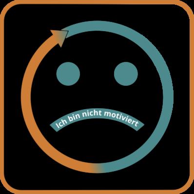 """Das Bild zeigt den Kreislauf der Demotivation. Ein trauriges Smilie das Gesicht deutet einen Pfeil an ist mit dem Text: """"Ich bin nicht motiviert → Warum?→ Zweifel an meinem Projekt → Zweifel an mir und meinem Können → Ich kann das nicht → Motivation sinkt weiter"""" umrahmt."""