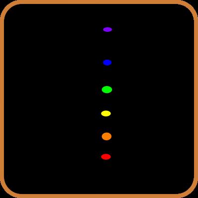 Das Bild zeigt eine schematische Darstellung einer Person im Yogasitz. Die Chakren sind mit den jeweiligen Farben markiert.